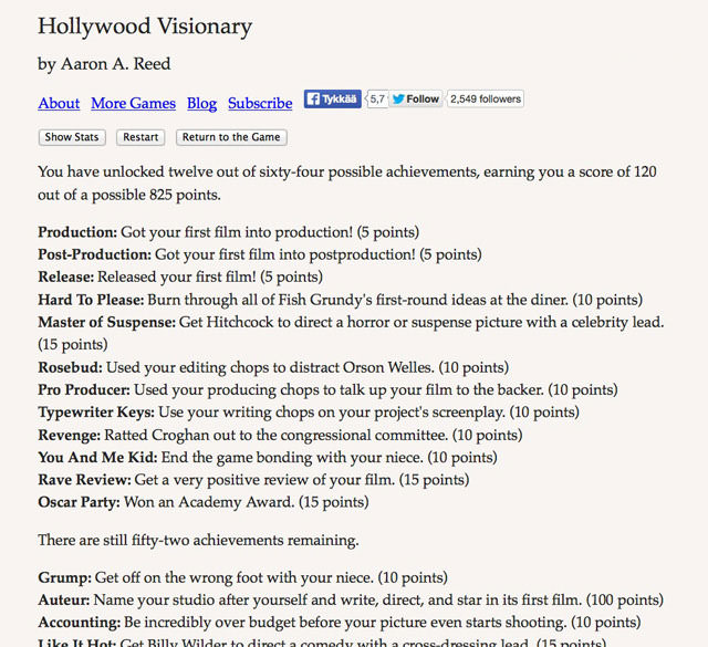 Hollywood Visionary: achievements